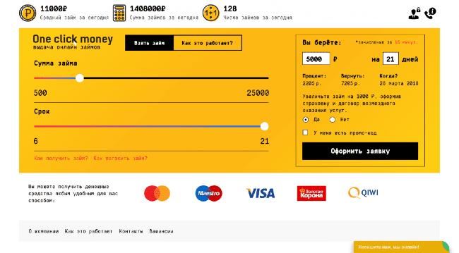 онлайн займ на расчетный счет сбербанка